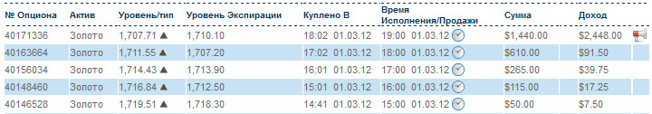 http://paidtoclick.narod.ru/trade_01.jpg